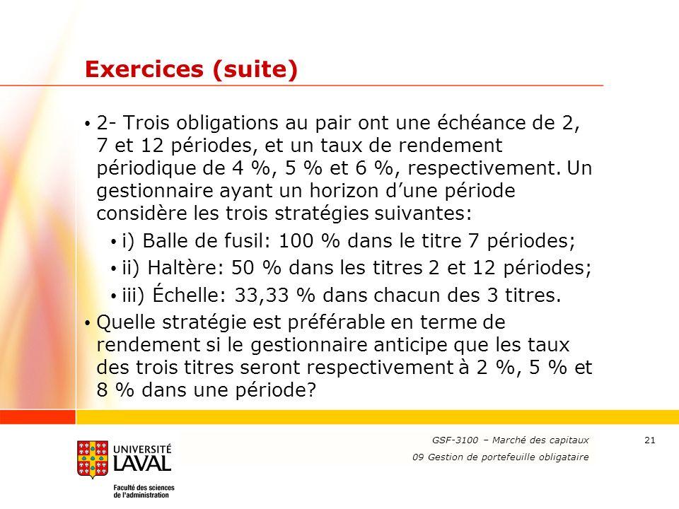 www.ulaval.ca 21 Exercices (suite) 2- Trois obligations au pair ont une échéance de 2, 7 et 12 périodes, et un taux de rendement périodique de 4 %, 5