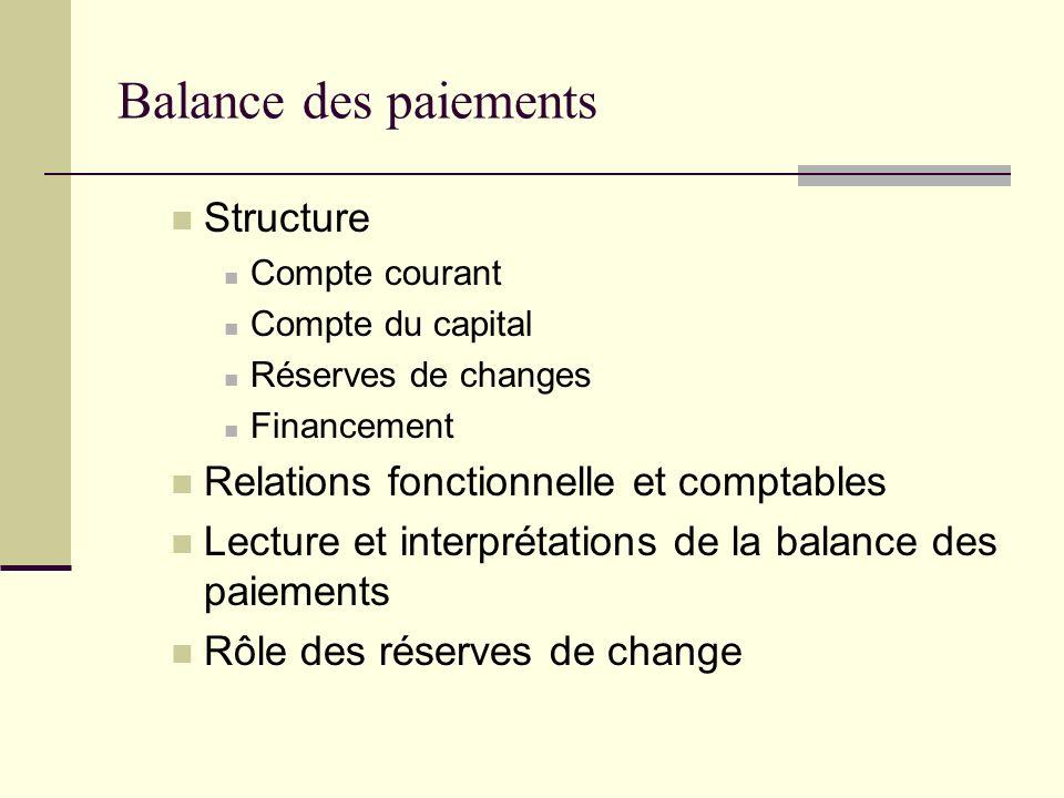 Balance des paiements Structure Compte courant Compte du capital Réserves de changes Financement Relations fonctionnelle et comptables Lecture et interprétations de la balance des paiements Rôle des réserves de change