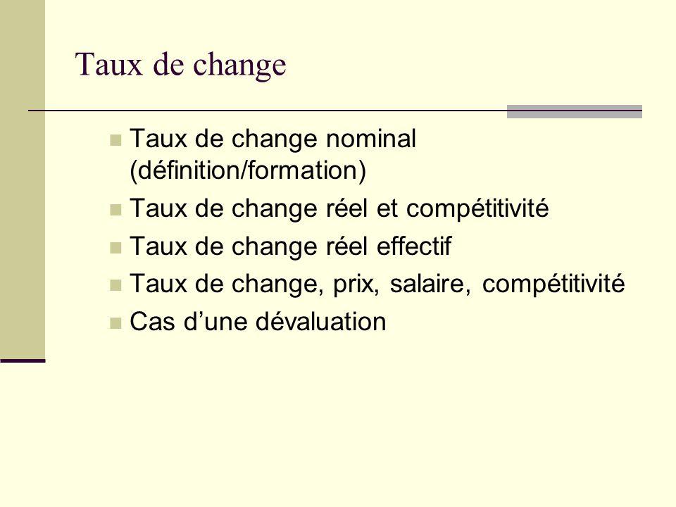 Taux de change Taux de change nominal (définition/formation) Taux de change réel et compétitivité Taux de change réel effectif Taux de change, prix, salaire, compétitivité Cas dune dévaluation