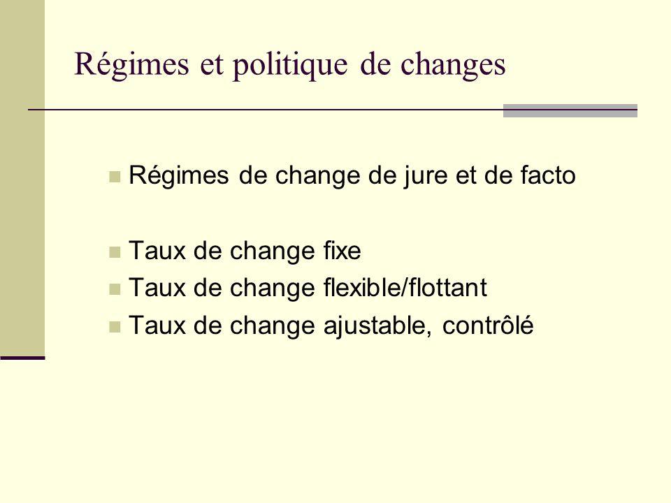 Régimes et politique de changes Régimes de change de jure et de facto Taux de change fixe Taux de change flexible/flottant Taux de change ajustable, contrôlé