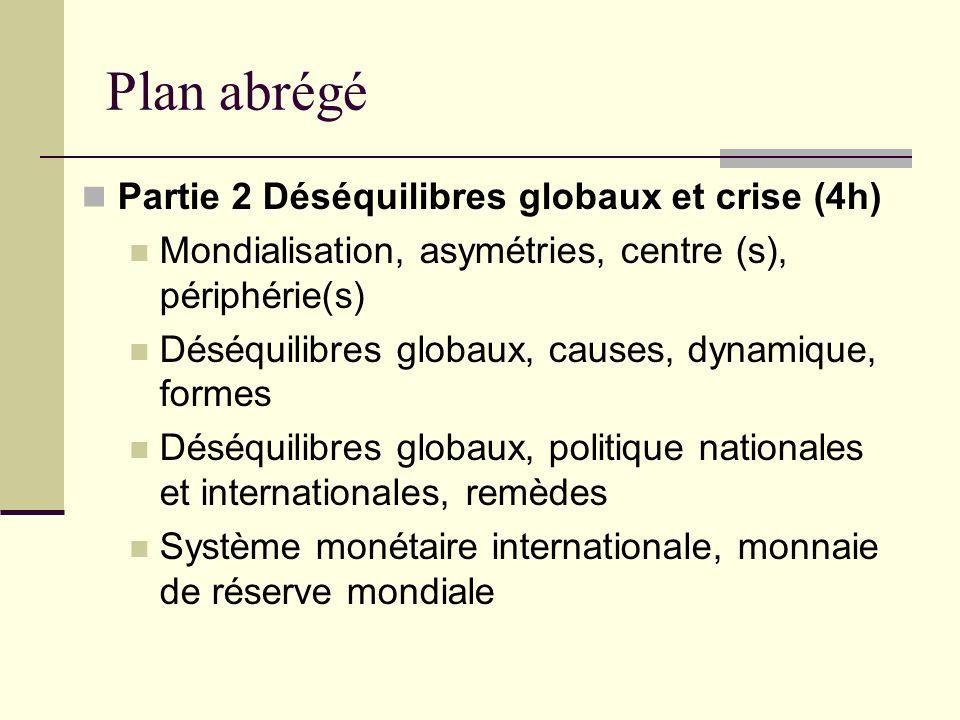 Plan abrégé Partie 3 Séminaires, ateliers (2h) Epargner (Chine/Allemagne) ou dépenser (Etat Unis/Europe de sud) .