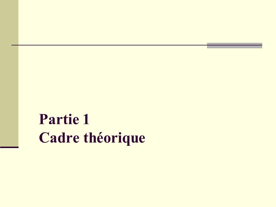 Partie 1 Cadre théorique
