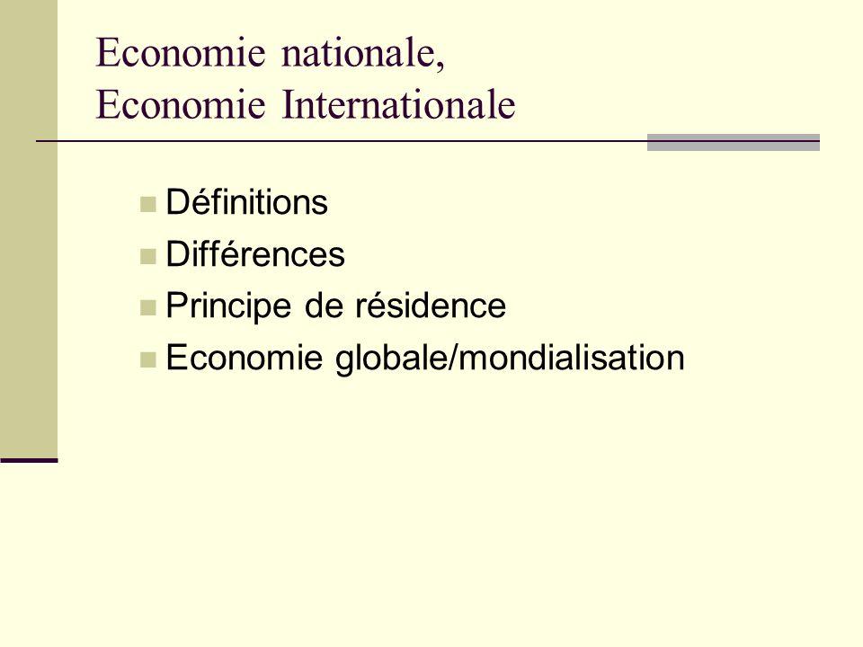 Equilibre et ajustements en économie fermée et ouverte Equilibre macroéconomique en économie fermée Equilibre macroéconomique en économie ouverte