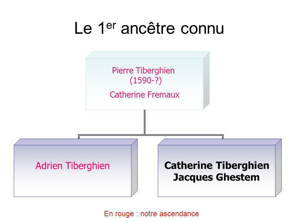 Le 1 er ancêtre connu Pierre Tiberghien (1590-?) Catherine Fremaux Adrien Tiberghien Catherine Tiberghien Jacques Ghestem En rouge : notre ascendance