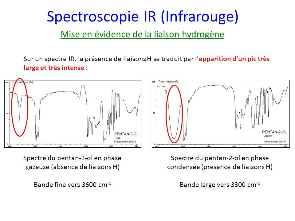 Spectroscopie IR (Infrarouge) Mise en évidence de la liaison hydrogène Sur un spectre IR, la présence de liaisons H se traduit par lapparition dun pic