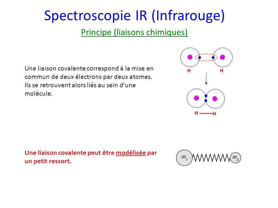 Spectroscopie IR (Infrarouge) Principe (liaisons chimiques) Une liaison covalente correspond à la mise en commun de deux électrons par deux atomes. Il