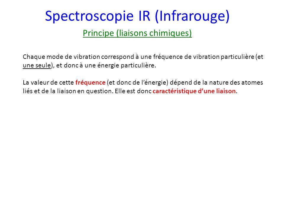 Spectroscopie IR (Infrarouge) Chaque mode de vibration correspond à une fréquence de vibration particulière (et une seule), et donc à une énergie part