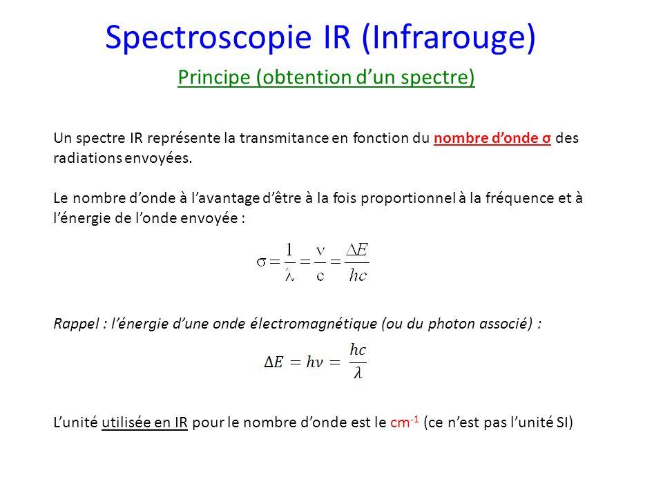 Un spectre IR représente la transmitance en fonction du nombre donde σ des radiations envoyées. Le nombre donde à lavantage dêtre à la fois proportion