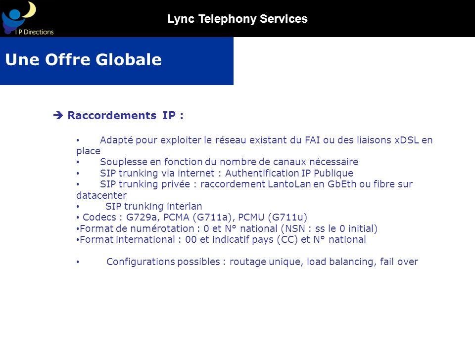 Lync Telephony Services Raccordements IP : Adapté pour exploiter le réseau existant du FAI ou des liaisons xDSL en place Souplesse en fonction du nomb