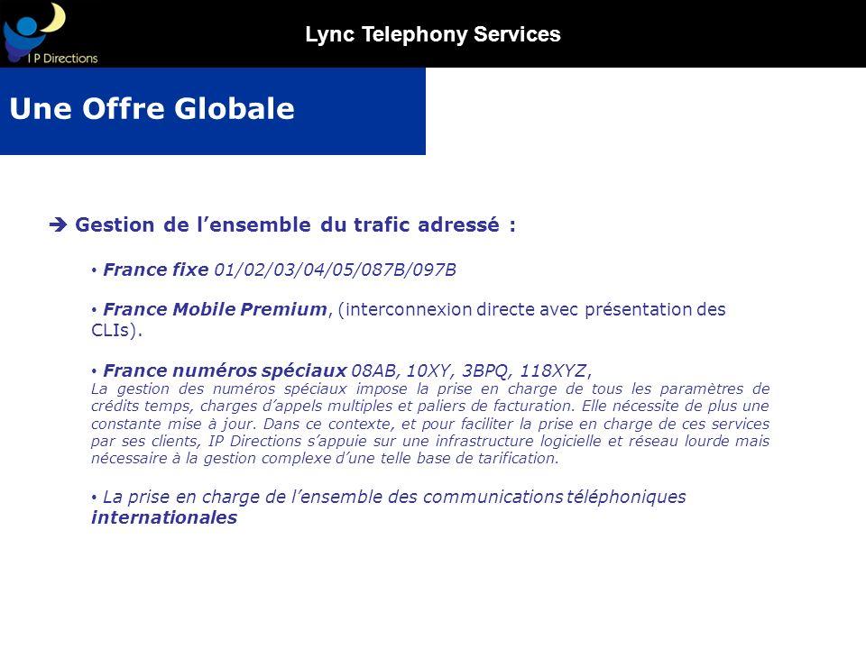 Lync Telephony Services Gestion de lensemble du trafic adressé : France fixe 01/02/03/04/05/087B/097B France Mobile Premium, (interconnexion directe a