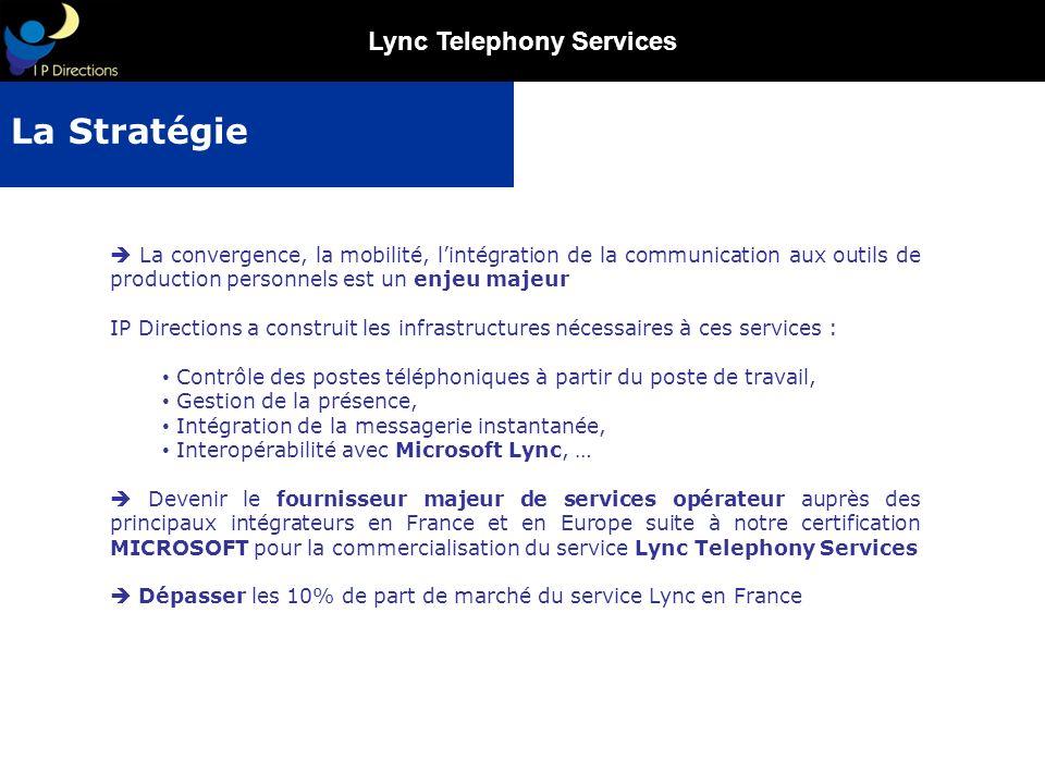 Lync Telephony Services La convergence, la mobilité, lintégration de la communication aux outils de production personnels est un enjeu majeur IP Direc