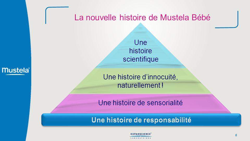 La nouvelle histoire de Mustela Bébé 6 Une histoire de sensorialité Une histoire scientifique Une histoire dinnocuité, naturellement !