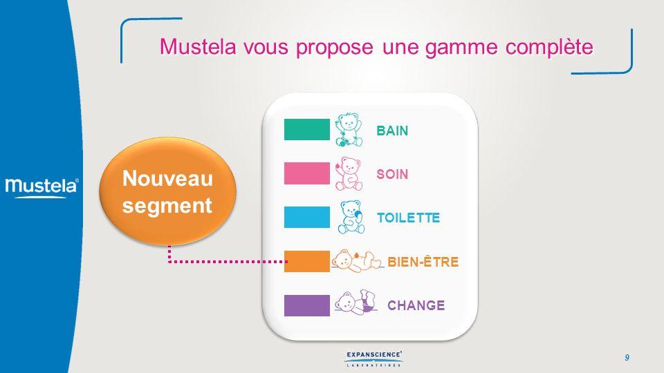 Mustela vous propose une gamme complète BAIN SOIN TOILETTE BIEN-ÊTRE CHANGE Nouveau segment 9