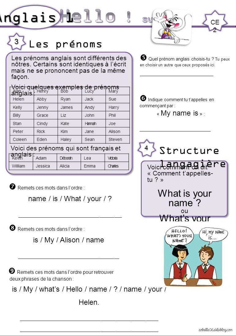 Anglais 1 CE 2 Les prénoms anglais Les prénoms anglais sont différents des nôtres.