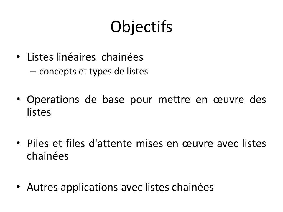 Objectifs Listes linéaires chainées – concepts et types de listes Operations de base pour mettre en œuvre des listes Piles et files d'attente mises en