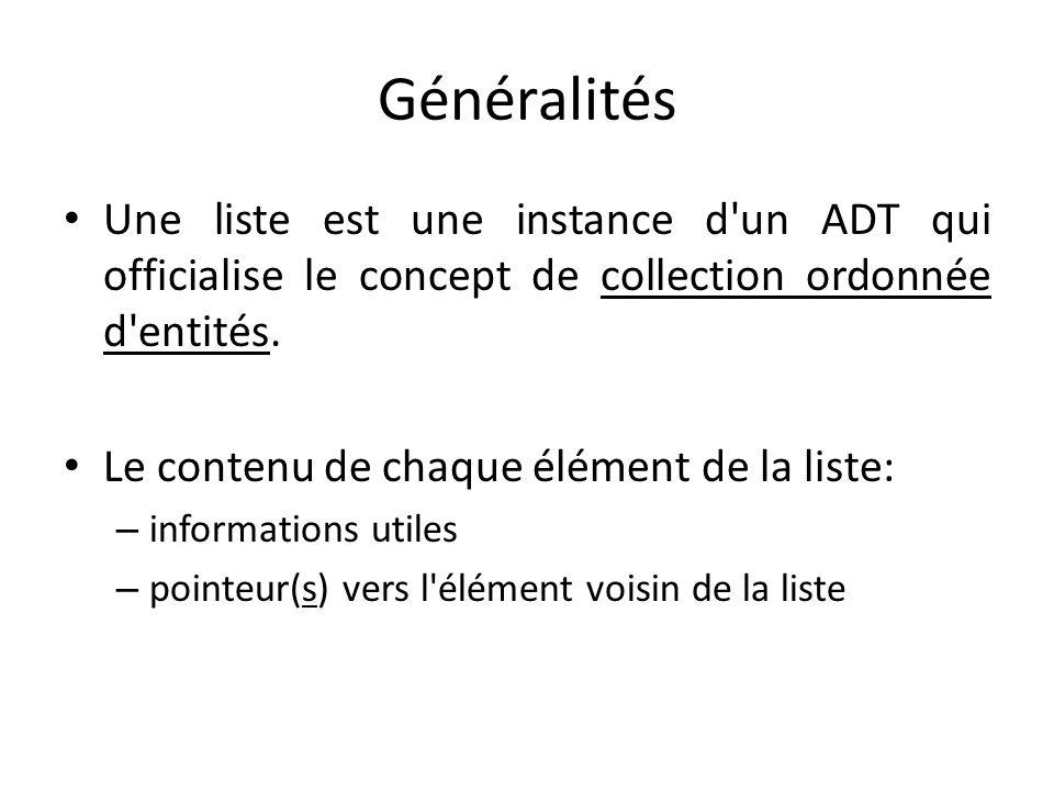 Généralités Une liste est une instance d'un ADT qui officialise le concept de collection ordonnée d'entités. Le contenu de chaque élément de la liste: