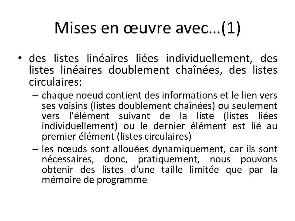 Mises en œuvre avec…(1) des listes linéaires liées individuellement, des listes linéaires doublement chaînées, des listes circulaires: – chaque noeud