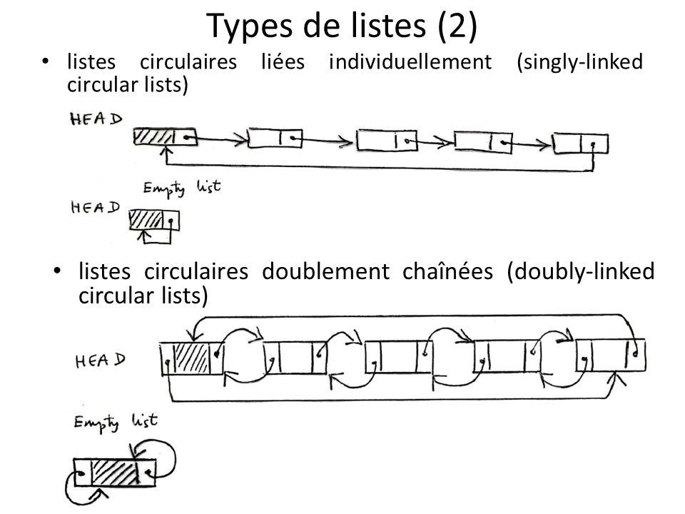 Listes linéaire doublement chaînée– Implementation (mylist.h) #include using namespace std; template struct list_elem { T info; struct list_elem *next, *prev; }; template class LinkedList { public: struct list_elem *pfirst, *plast;