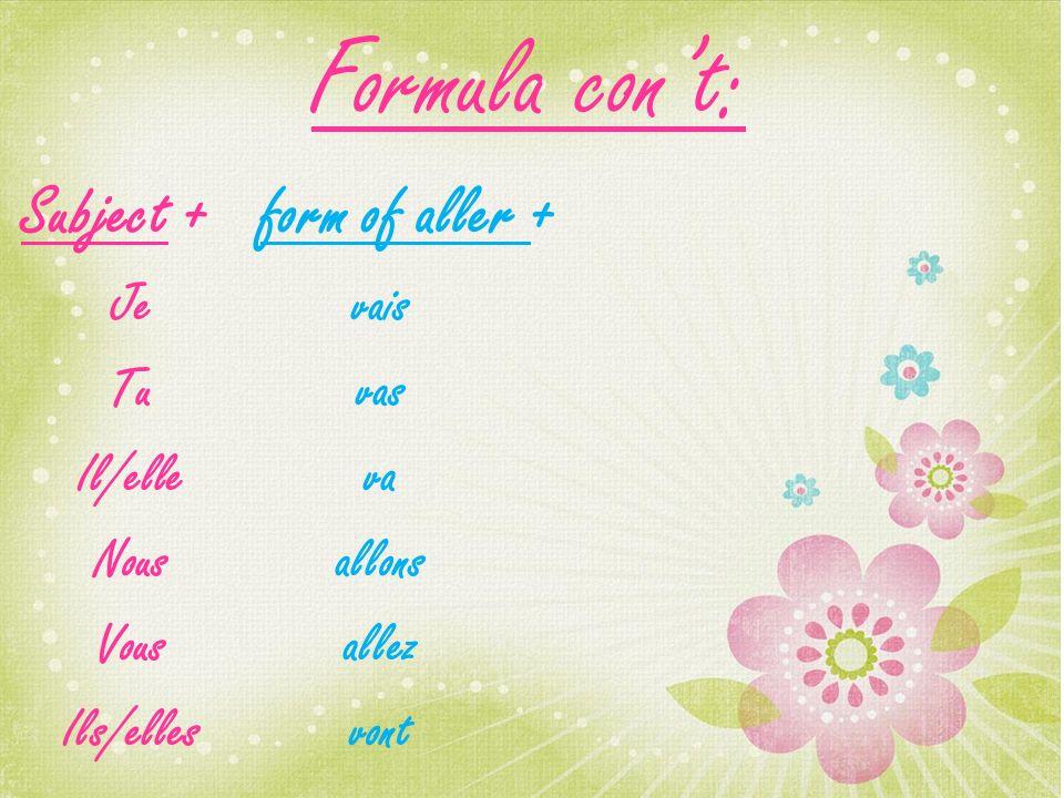 Formula cont: Subject + Je Tu Il/elle Nous Vous Ils/elles vais vas va allons allez vont form of aller +