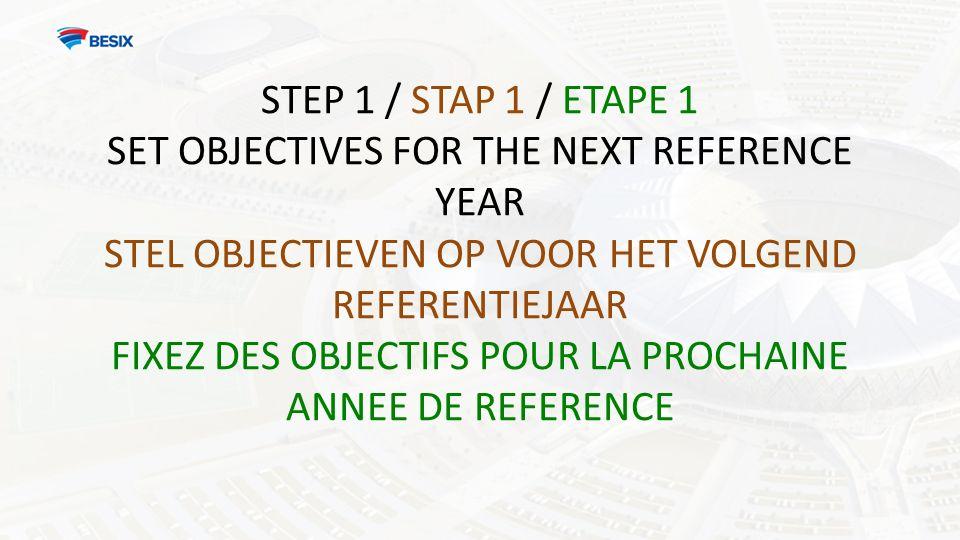 STEP 1 / STAP 1 / ETAPE 1 SET OBJECTIVES FOR THE NEXT REFERENCE YEAR STEL OBJECTIEVEN OP VOOR HET VOLGEND REFERENTIEJAAR FIXEZ DES OBJECTIFS POUR LA PROCHAINE ANNEE DE REFERENCE