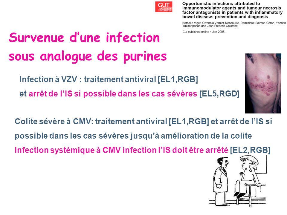 Survenue dune infection sous analogue des purines Infection à VZV : traitement antiviral [EL1,RGB] et arrêt de lIS si possible dans les cas sévères [E