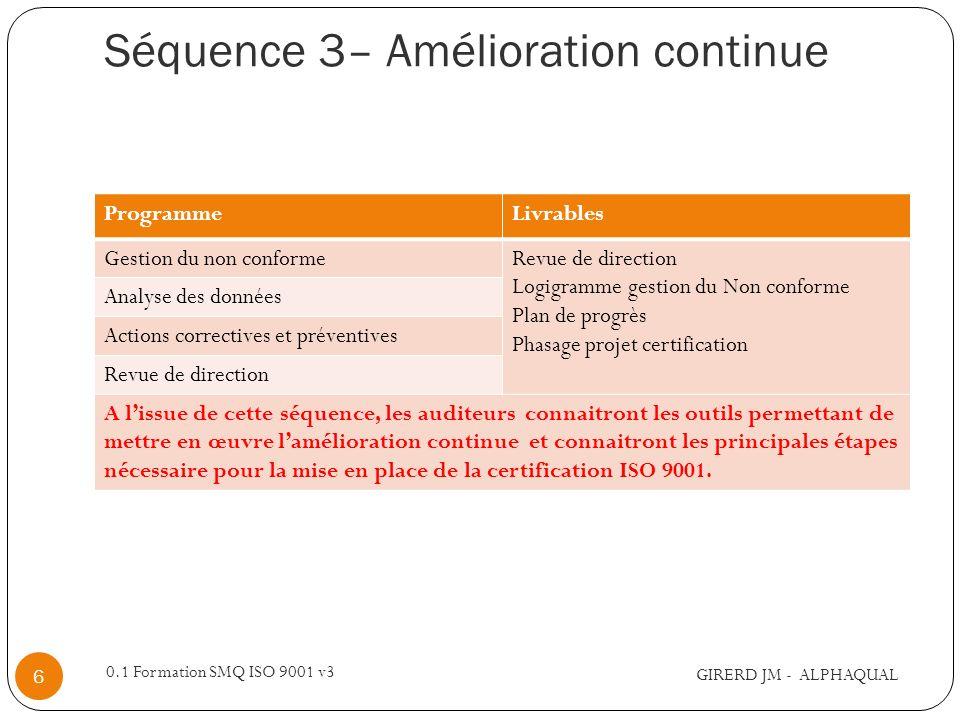 Conclusion finale GIRERD JM - ALPHAQUAL 0.1 Formation SMQ ISO 9001 v3 7 Après cette formation, les stagiaires : auront une connaissance globale du management de la qualité et de la norme ISO 9001, auront acquis les connaissances permettant de décrire les processus du Système de Management de la Qualité selon la norme ISO 9001, connaitront les outils permettant de mettre en œuvre lamélioration continue, connaitront les principales étapes nécessaire pour la mise en place de la certification ISO 9001.