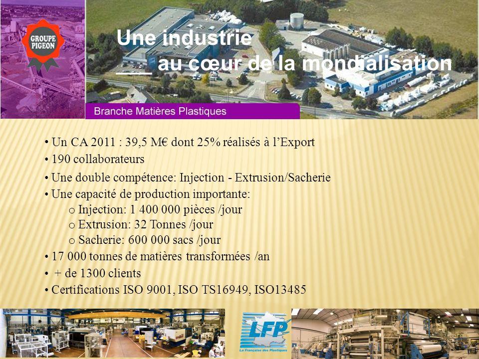 Un CA 2011 : 39,5 M dont 25% réalisés à lExport 190 collaborateurs Une double compétence: Injection - Extrusion/Sacherie Une capacité de production importante: o Injection: 1 400 000 pièces /jour o Extrusion: 32 Tonnes /jour o Sacherie: 600 000 sacs /jour 17 000 tonnes de matières transformées /an + de 1300 clients Certifications ISO 9001, ISO TS16949, ISO13485 Une industrie ___ au cœur de la mondialisation
