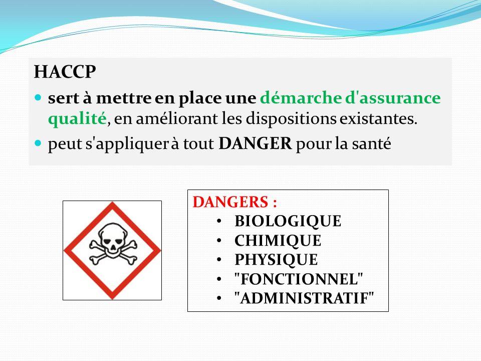 HACCP sert à mettre en place une démarche d'assurance qualité, en améliorant les dispositions existantes. peut s'appliquer à tout DANGER pour la santé