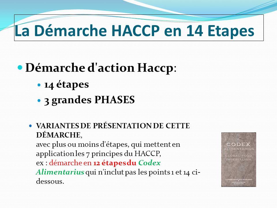 La Démarche HACCP en 14 Etapes Démarche d'action Haccp: 14 étapes 3 grandes PHASES VARIANTES DE PRÉSENTATION DE CETTE DÉMARCHE, avec plus ou moins d'é