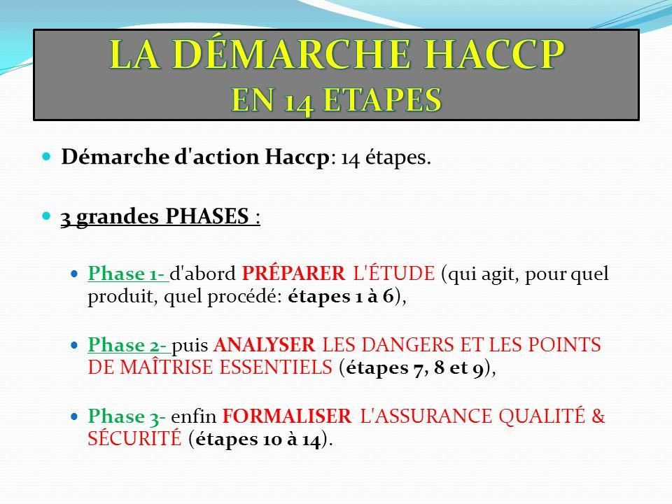 Démarche d'action Haccp: 14 étapes. 3 grandes PHASES : Phase 1- d'abord PRÉPARER L'ÉTUDE (qui agit, pour quel produit, quel procédé: étapes 1 à 6), Ph