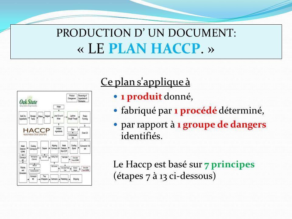 Ce plan s'applique à 1 produit donné, fabriqué par 1 procédé déterminé, par rapport à 1 groupe de dangers identifiés. Le Haccp est basé sur 7 principe