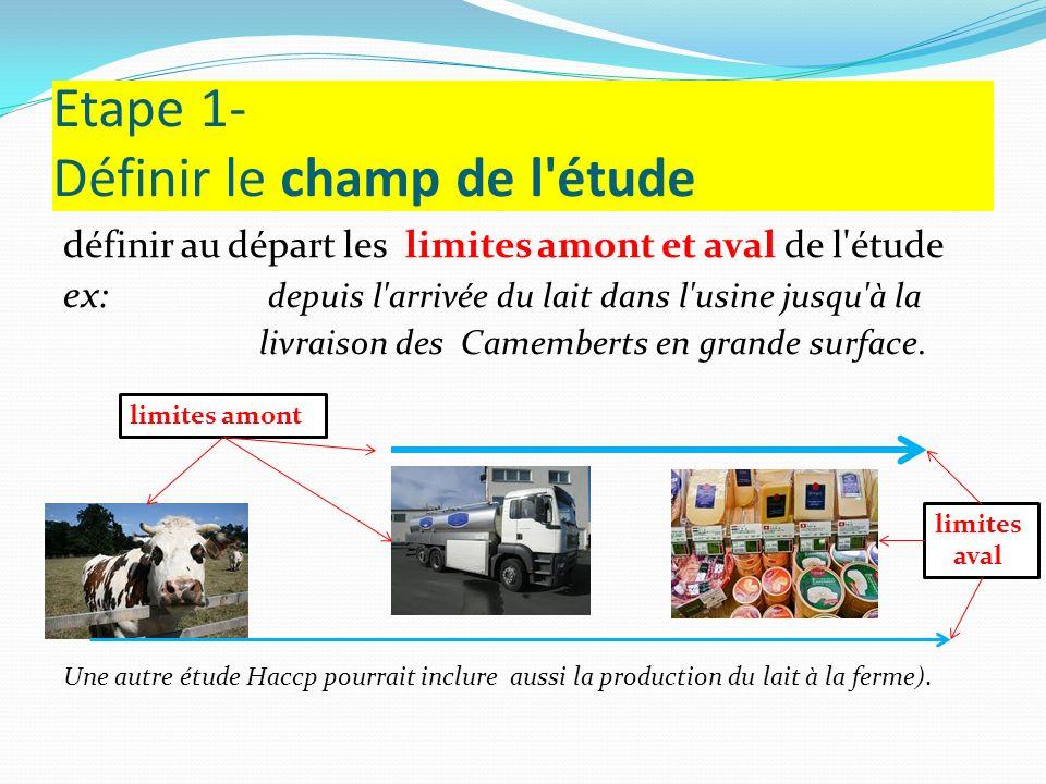 Etape 1- Définir le champ de l'étude définir au départ les limites amont et aval de l'étude ex: depuis l'arrivée du lait dans l'usine jusqu'à la livra