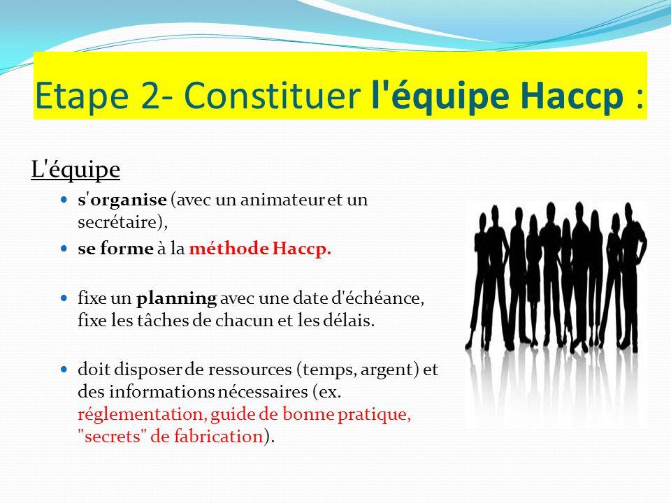 Etape 2- Constituer l'équipe Haccp : L'équipe s'organise (avec un animateur et un secrétaire), se forme à la méthode Haccp. fixe un planning avec une