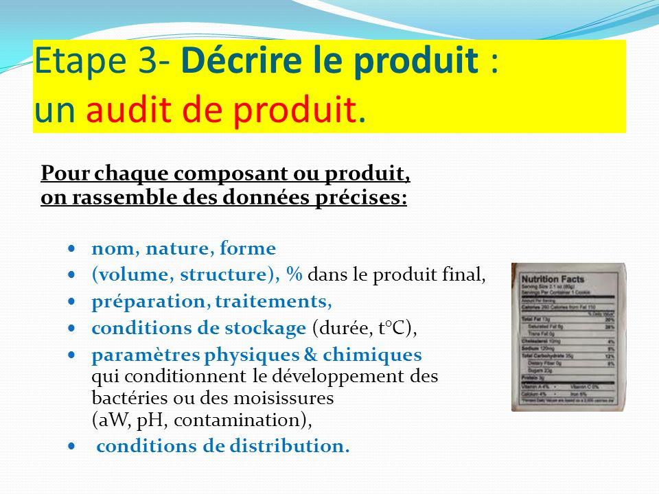 Etape 3- Décrire le produit : un audit de produit. Pour chaque composant ou produit, on rassemble des données précises: nom, nature, forme (volume, st