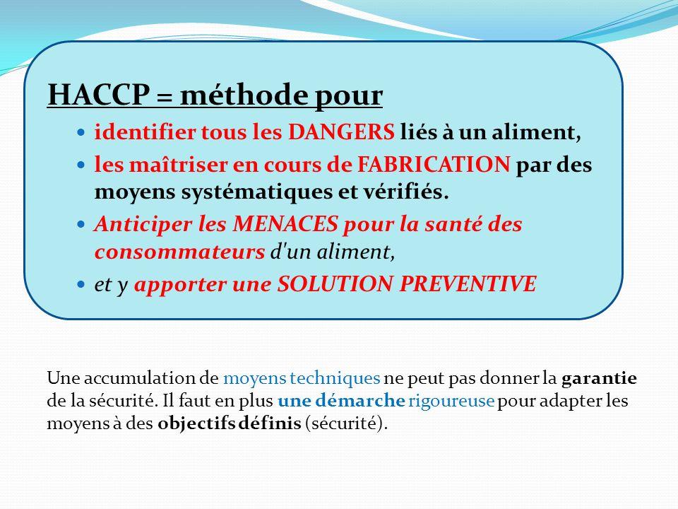 HACCP = méthode pour identifier tous les DANGERS liés à un aliment, les maîtriser en cours de FABRICATION par des moyens systématiques et vérifiés. An