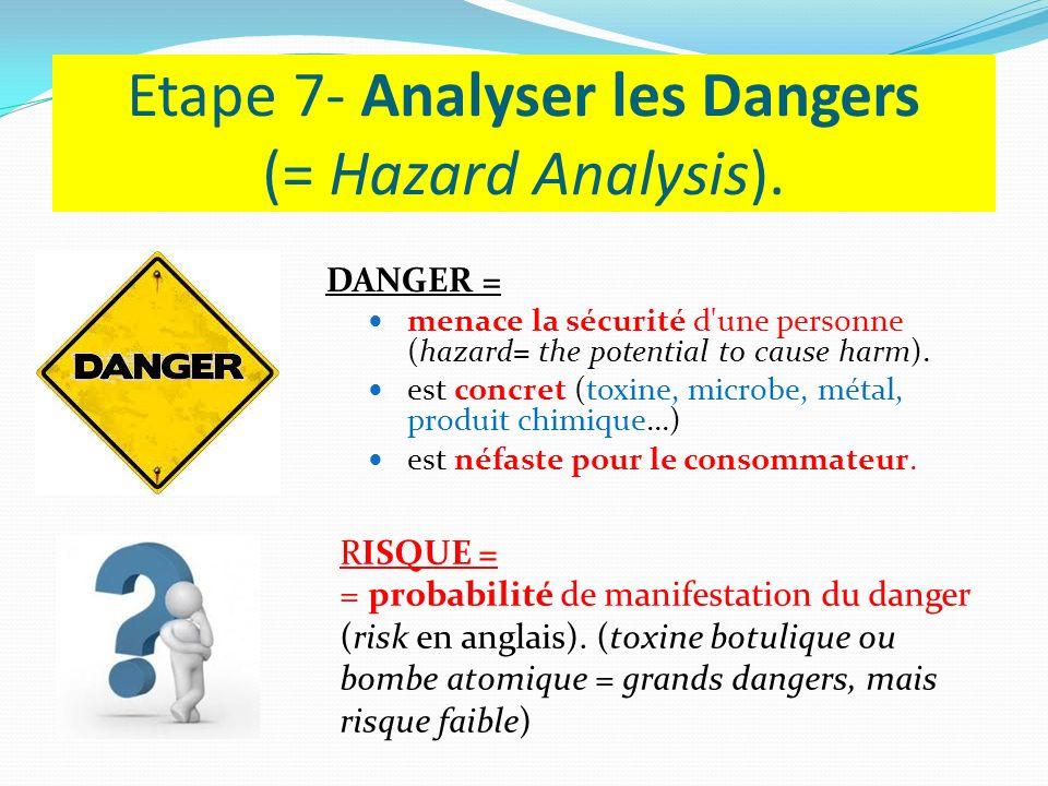 Etape 7- Analyser les Dangers (= Hazard Analysis). DANGER = menace la sécurité d'une personne (hazard= the potential to cause harm). est concret (toxi