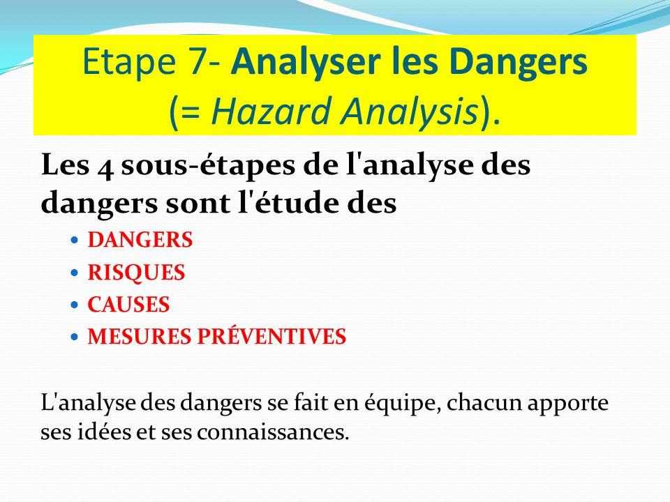 Etape 7- Analyser les Dangers (= Hazard Analysis). Les 4 sous-étapes de l'analyse des dangers sont l'étude des DANGERS RISQUES CAUSES MESURES PRÉVENTI
