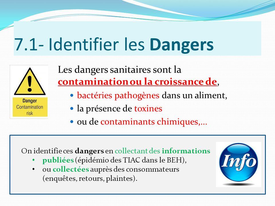 7.1- Identifier les Dangers Les dangers sanitaires sont la contamination ou la croissance de, bactéries pathogènes dans un aliment, la présence de tox