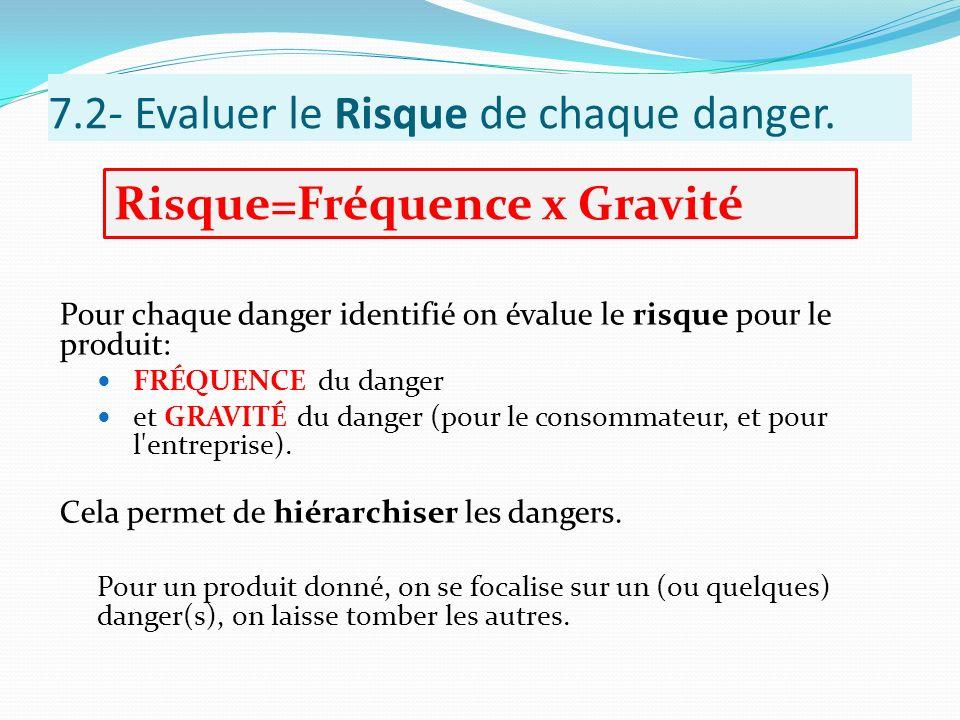 7.2- Evaluer le Risque de chaque danger. Pour chaque danger identifié on évalue le risque pour le produit: FRÉQUENCE du danger et GRAVITÉ du danger (p