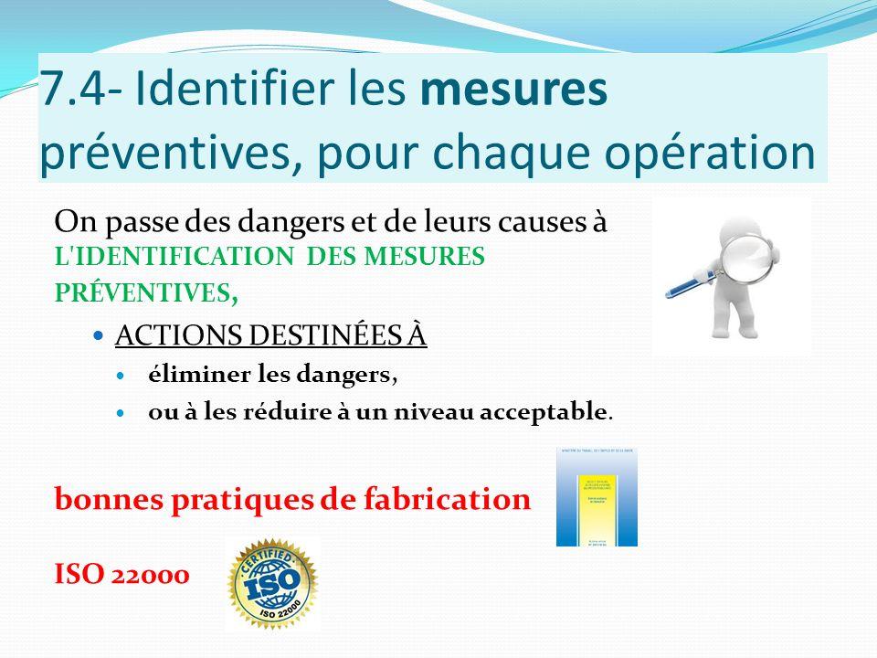 7.4- Identifier les mesures préventives, pour chaque opération On passe des dangers et de leurs causes à L'IDENTIFICATION DES MESURES PRÉVENTIVES, ACT
