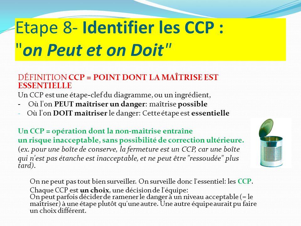 Etape 8- Identifier les CCP :