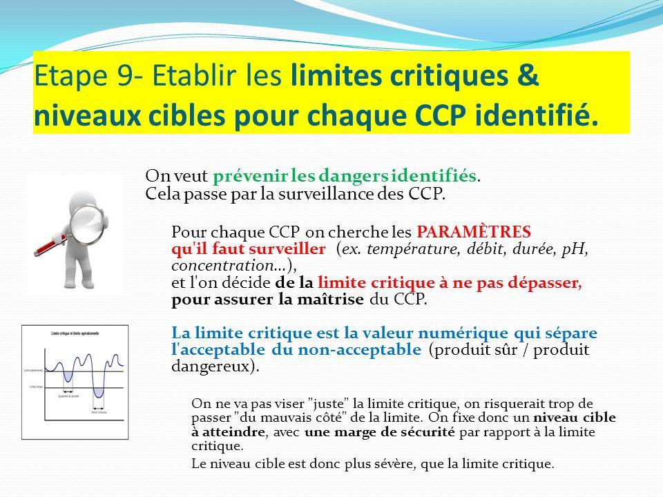 Etape 9- Etablir les limites critiques & niveaux cibles pour chaque CCP identifié. On veut prévenir les dangers identifiés. Cela passe par la surveill