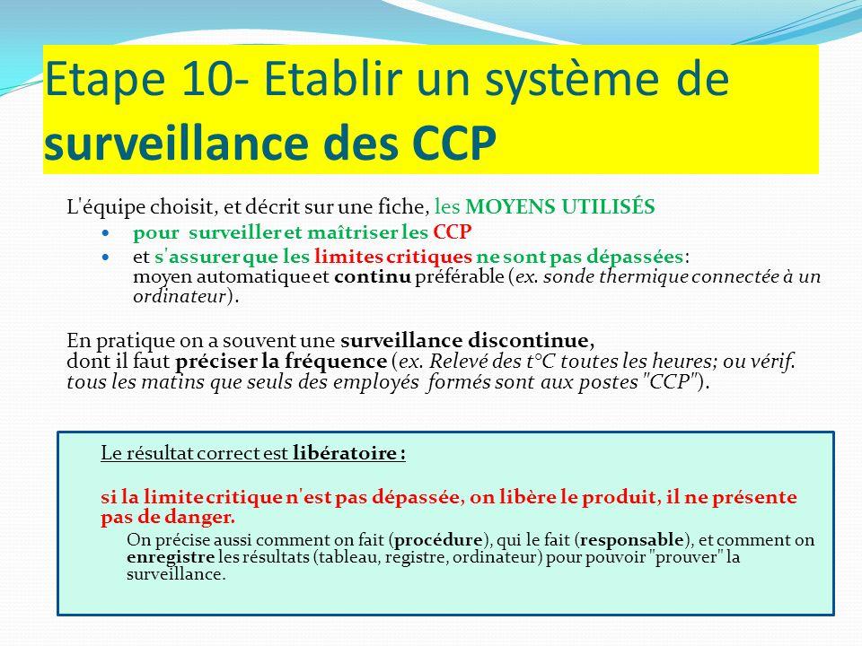Etape 10- Etablir un système de surveillance des CCP L'équipe choisit, et décrit sur une fiche, les MOYENS UTILISÉS pour surveiller et maîtriser les C