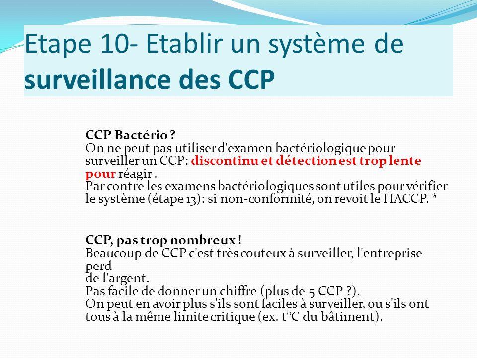 Etape 10- Etablir un système de surveillance des CCP CCP Bactério ? On ne peut pas utiliser d'examen bactériologique pour surveiller un CCP: discontin