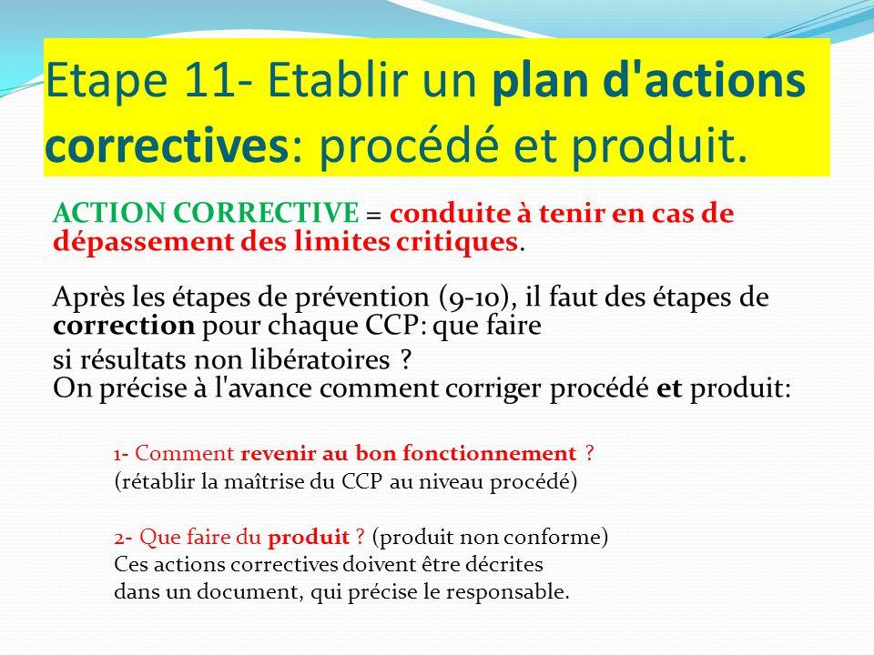 Etape 11- Etablir un plan d'actions correctives: procédé et produit. ACTION CORRECTIVE = conduite à tenir en cas de dépassement des limites critiques.