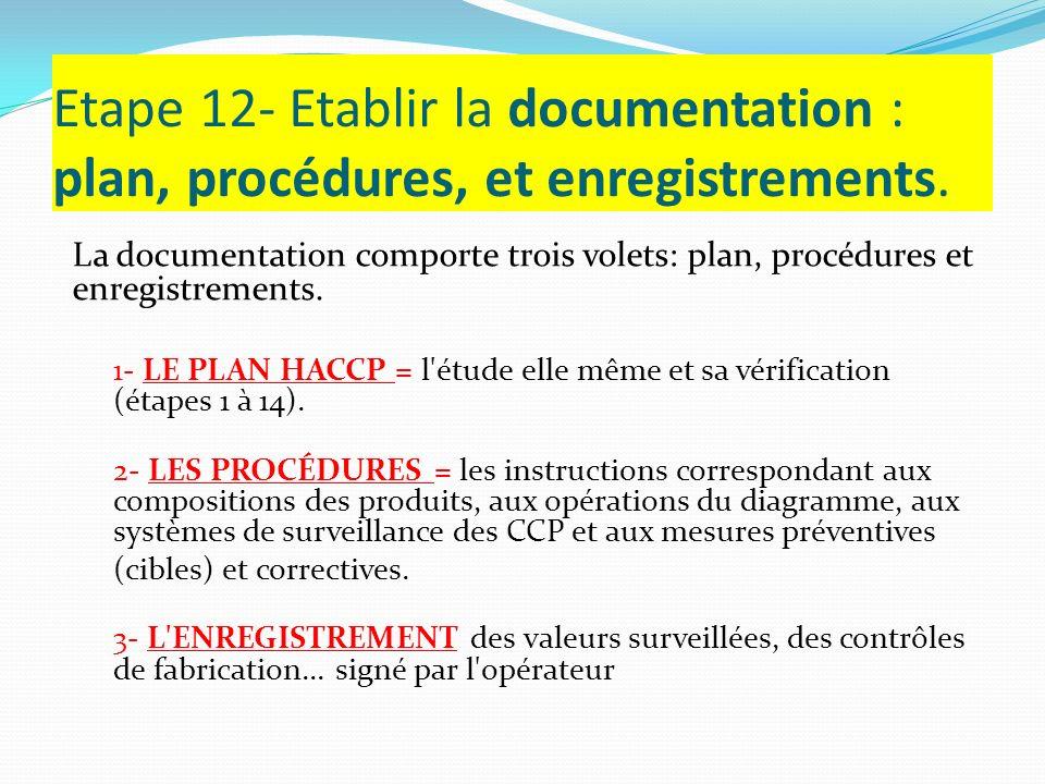 Etape 12- Etablir la documentation : plan, procédures, et enregistrements. La documentation comporte trois volets: plan, procédures et enregistrements