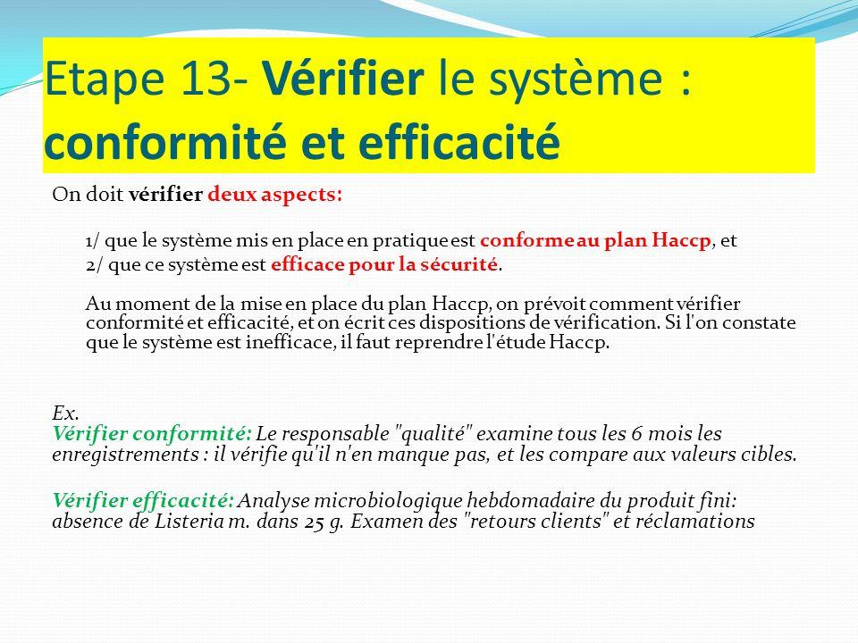 Etape 13- Vérifier le système : conformité et efficacité On doit vérifier deux aspects: 1/ que le système mis en place en pratique est conforme au pla