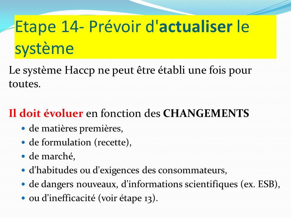 Etape 14- Prévoir d'actualiser le système Le système Haccp ne peut être établi une fois pour toutes. Il doit évoluer en fonction des CHANGEMENTS de ma