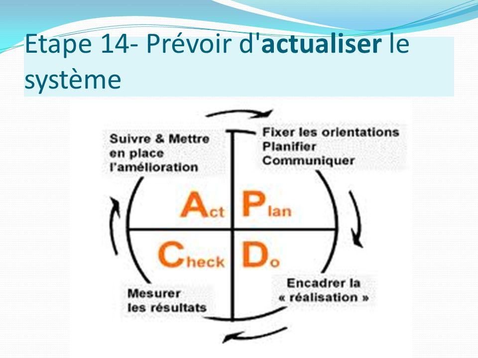Etape 14- Prévoir d'actualiser le système