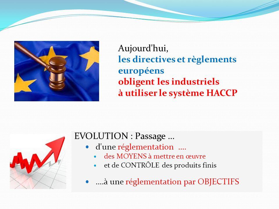 EVOLUTION : Passage … d'une réglementation …. des MOYENS à mettre en œuvre et de CONTRÔLE des produits finis ….à une réglementation par OBJECTIFS Aujo